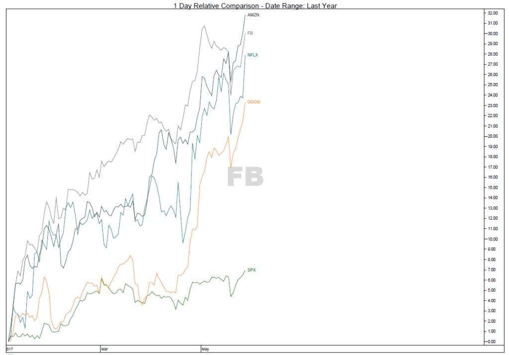 Chart Source: BCJ Financial Group